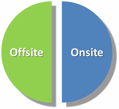 Onsite or Offsite Business Support?